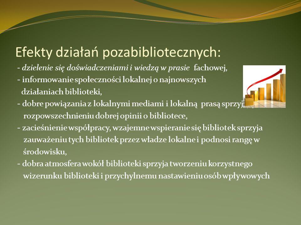 Efekty działań pozabibliotecznych: