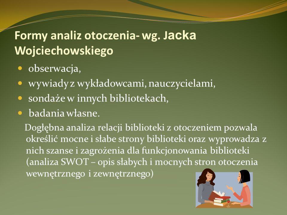 Formy analiz otoczenia- wg. Jacka Wojciechowskiego