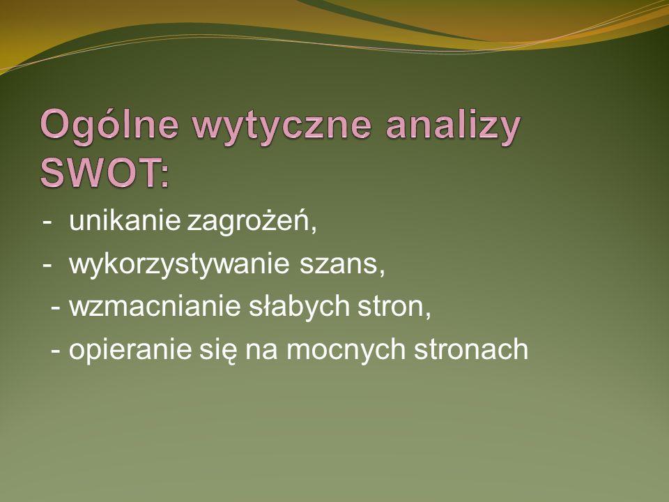 Ogólne wytyczne analizy SWOT: