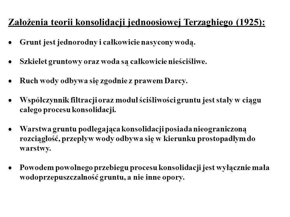 Założenia teorii konsolidacji jednoosiowej Terzaghiego (1925):