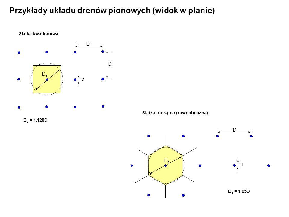 Przykłady układu drenów pionowych (widok w planie)