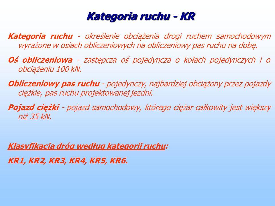 Kategoria ruchu - KR