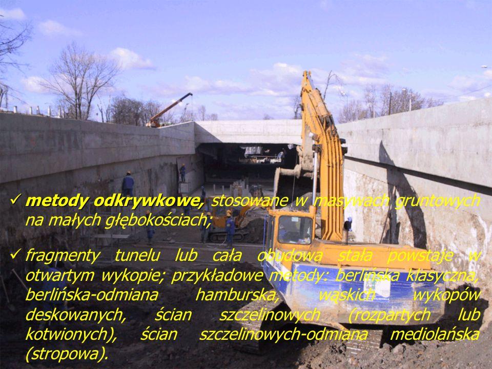 metody odkrywkowe, stosowane w masywach gruntowych na małych głębokościach;
