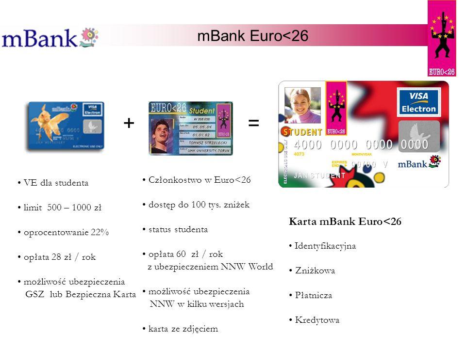 + = mBank Euro<26 Karta mBank Euro<26 Członkostwo w Euro<26