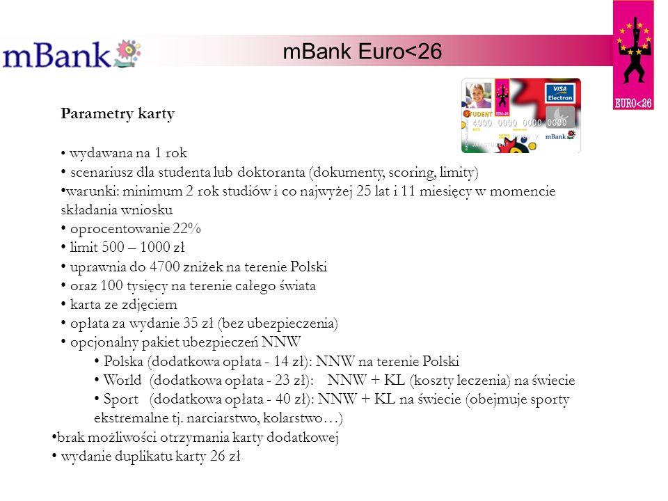 mBank Euro<26 Parametry karty