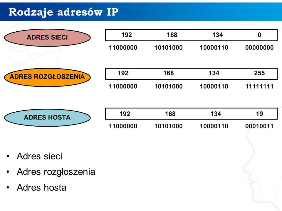 Rodzaje adresów IP Adres sieci Adres rozgłoszenia Adres hosta