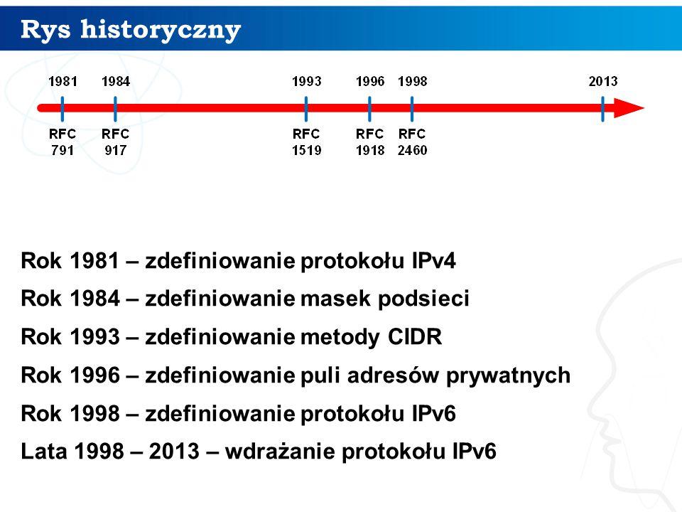 Rys historyczny Rok 1981 – zdefiniowanie protokołu IPv4