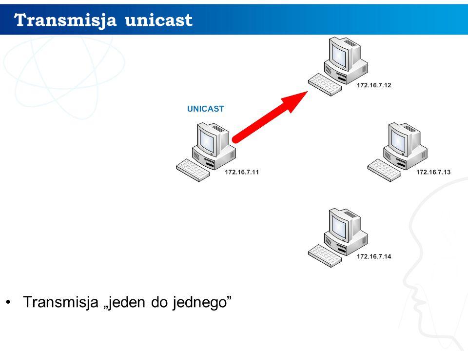 """Transmisja unicast Transmisja """"jeden do jednego"""