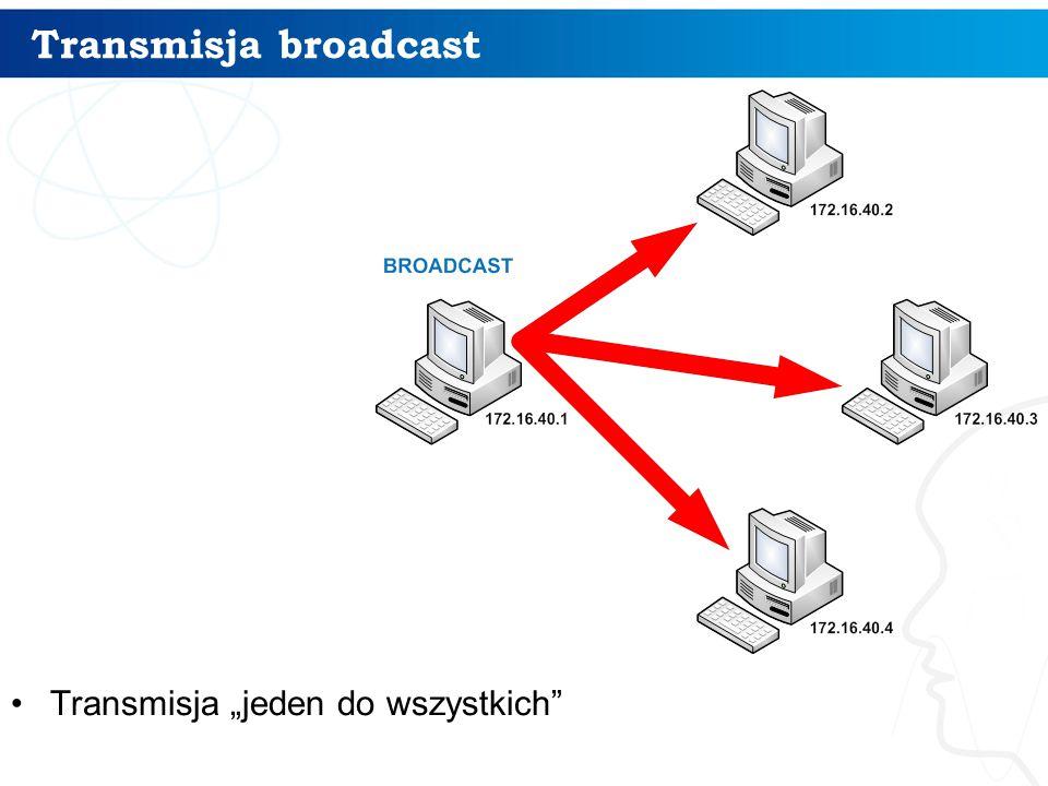 """Transmisja broadcast Transmisja """"jeden do wszystkich"""