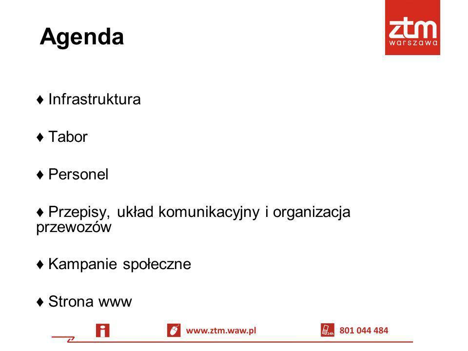 Agenda ♦ Infrastruktura ♦ Tabor ♦ Personel