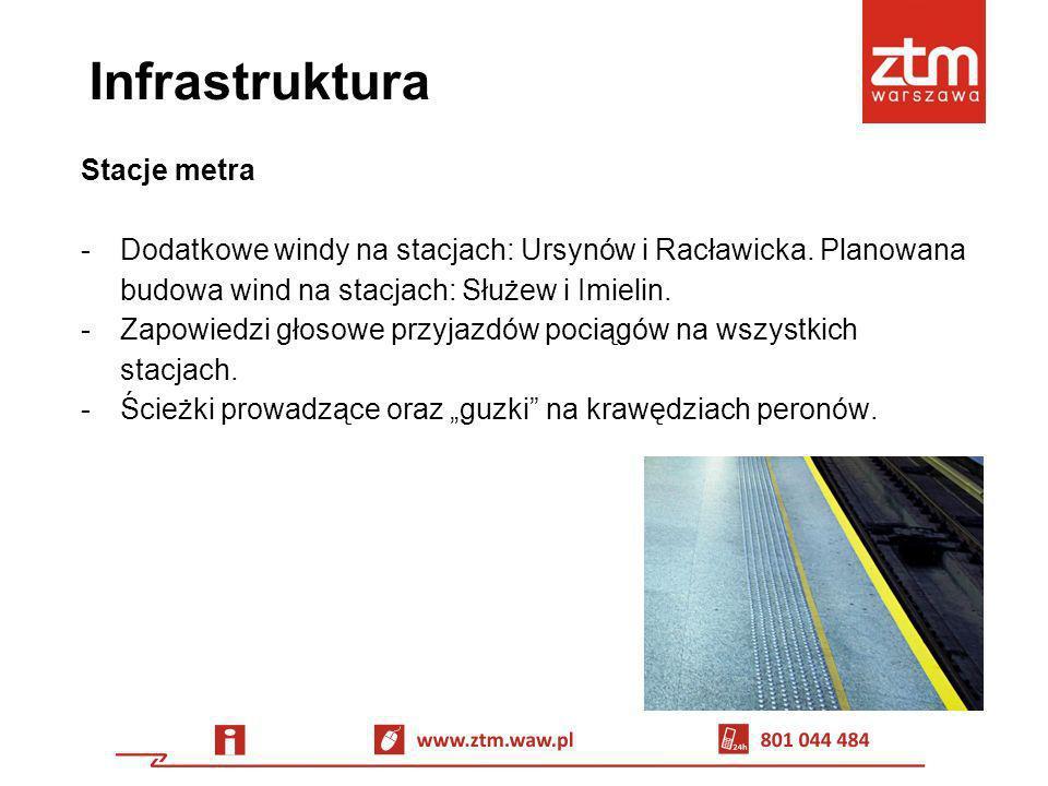 Infrastruktura Stacje metra