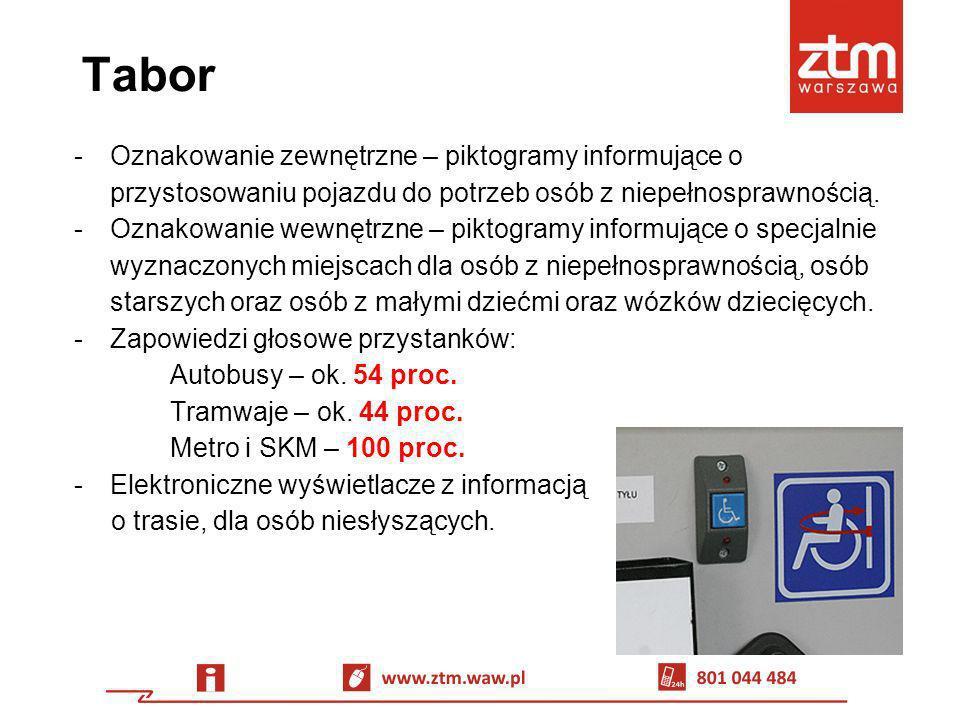 Tabor Oznakowanie zewnętrzne – piktogramy informujące o przystosowaniu pojazdu do potrzeb osób z niepełnosprawnością.