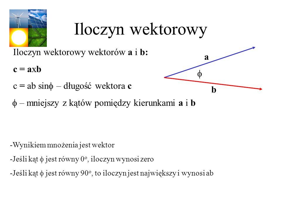 Iloczyn wektorowy Iloczyn wektorowy wektorów a i b: c = axb a