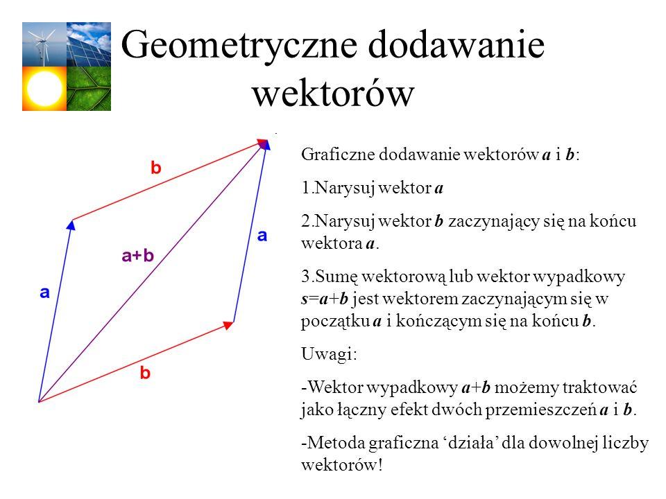 Geometryczne dodawanie wektorów