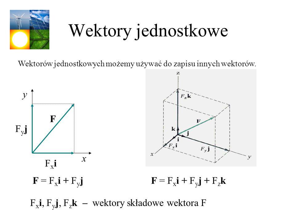 Wektory jednostkowe y F Fyj x Fxi F = Fxi + Fyj F = Fxi + Fyj + Fzk