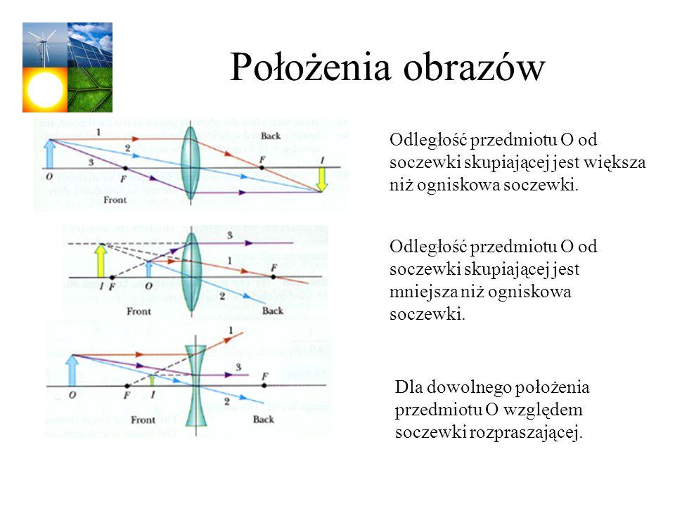 Położenia obrazów Odległość przedmiotu O od soczewki skupiającej jest większa niż ogniskowa soczewki.