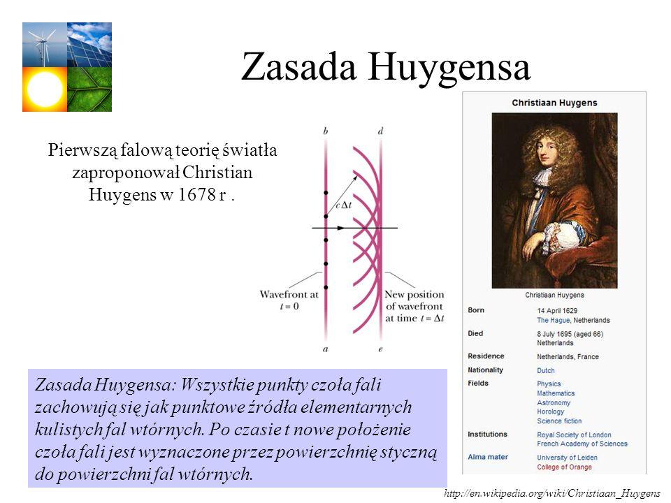 Zasada Huygensa Pierwszą falową teorię światła zaproponował Christian Huygens w 1678 r .