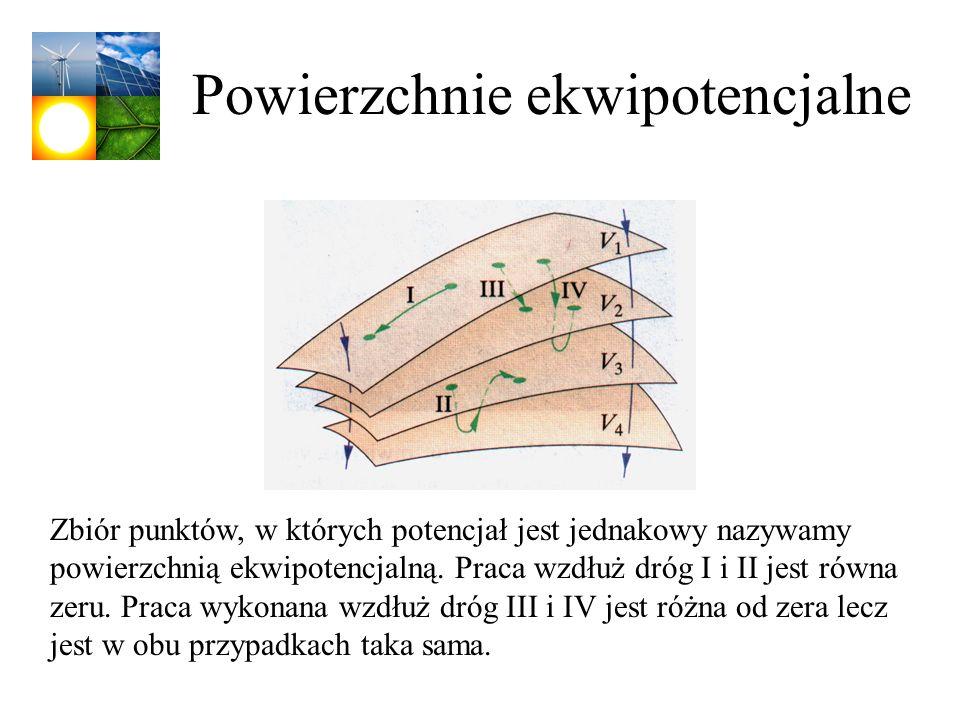 Powierzchnie ekwipotencjalne