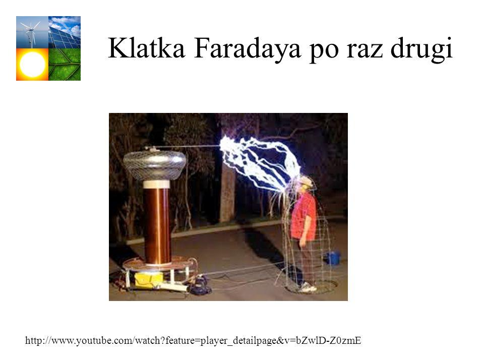 Klatka Faradaya po raz drugi