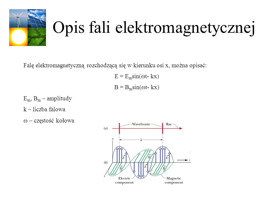 Opis fali elektromagnetycznej