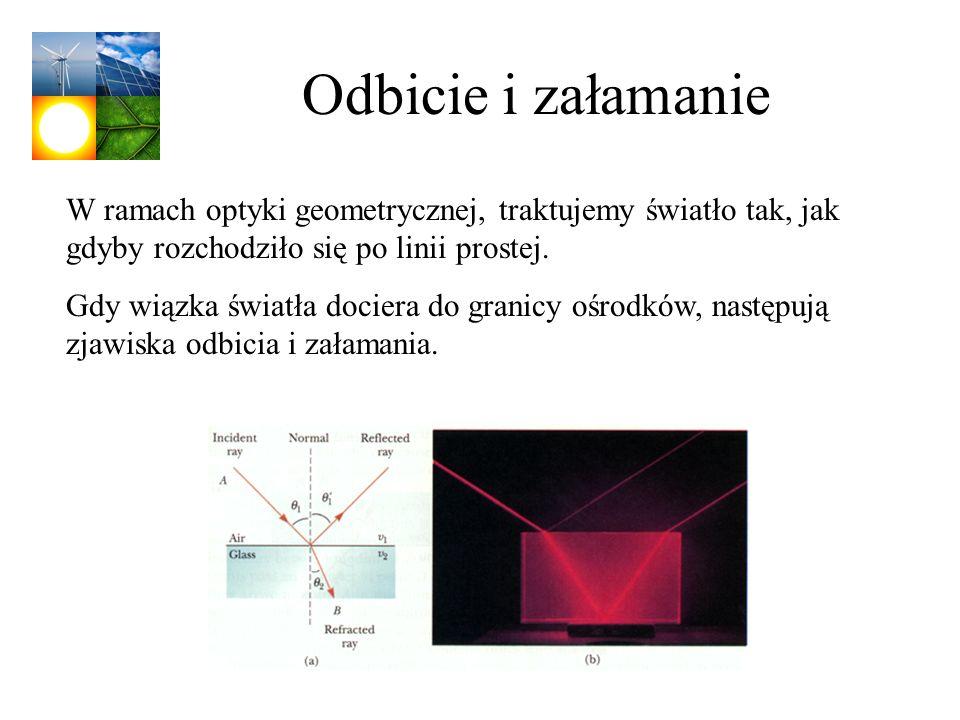 Odbicie i załamanie W ramach optyki geometrycznej, traktujemy światło tak, jak gdyby rozchodziło się po linii prostej.