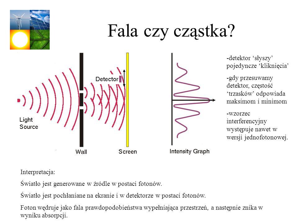 Fala czy cząstka -detektor 'słyszy' pojedyncze 'kliknięcia'