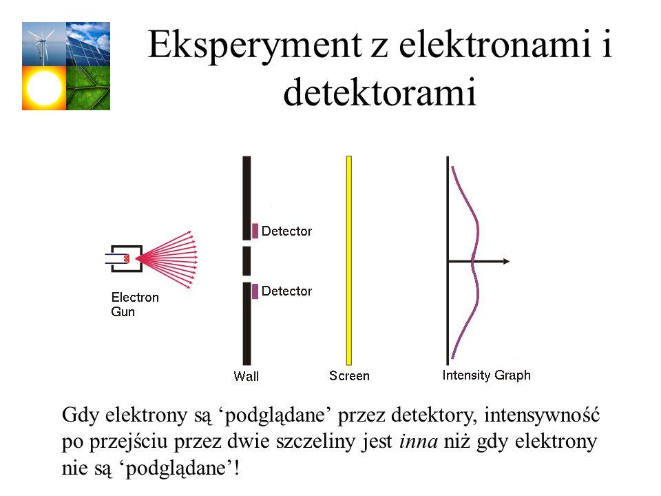Eksperyment z elektronami i detektorami