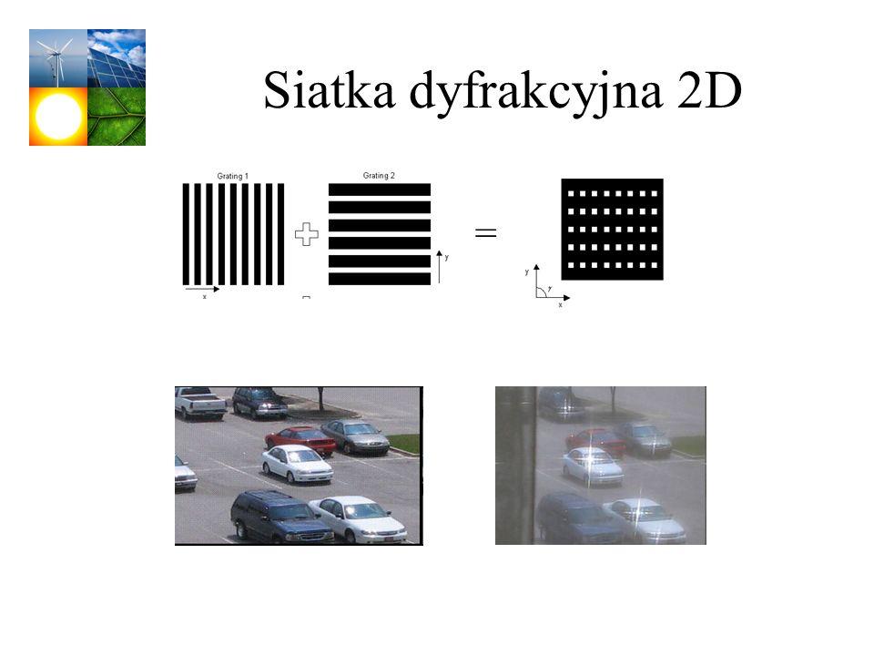 Siatka dyfrakcyjna 2D =