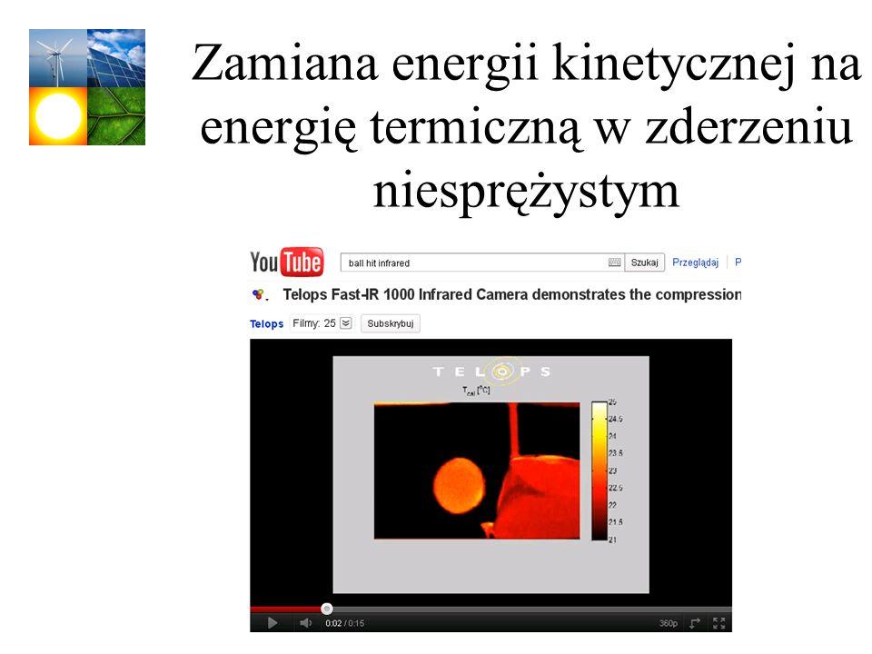 Zamiana energii kinetycznej na energię termiczną w zderzeniu niesprężystym