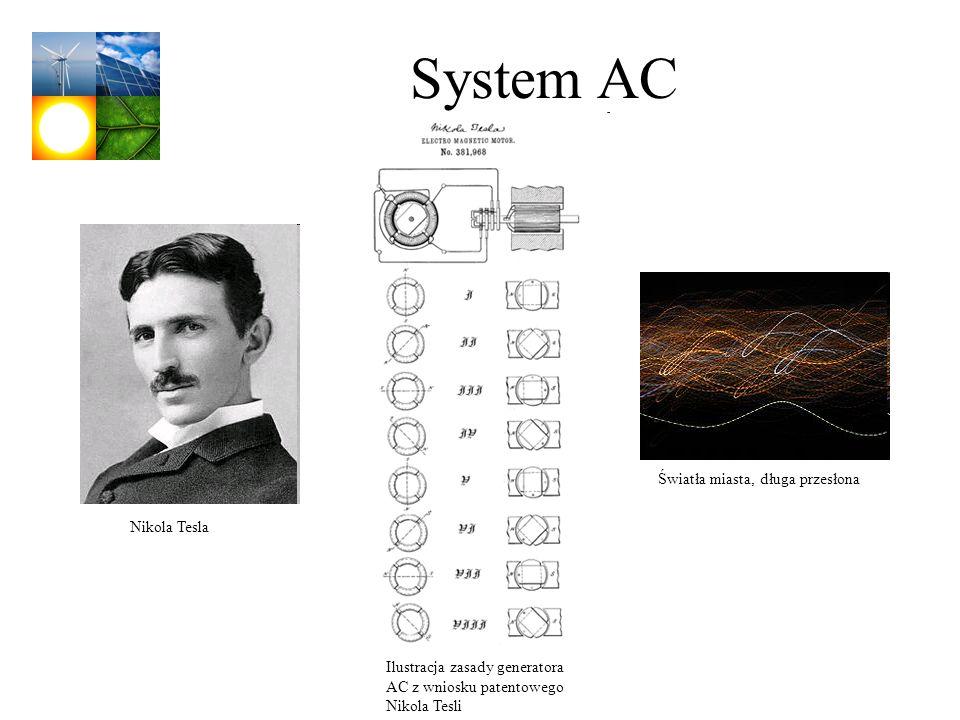 System AC Światła miasta, długa przesłona Nikola Tesla