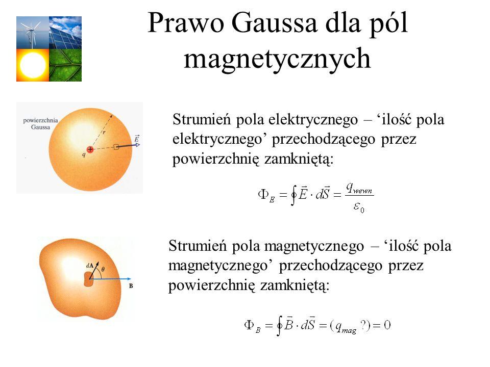 Prawo Gaussa dla pól magnetycznych