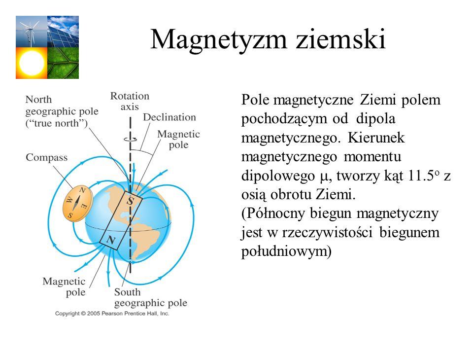 Magnetyzm ziemski