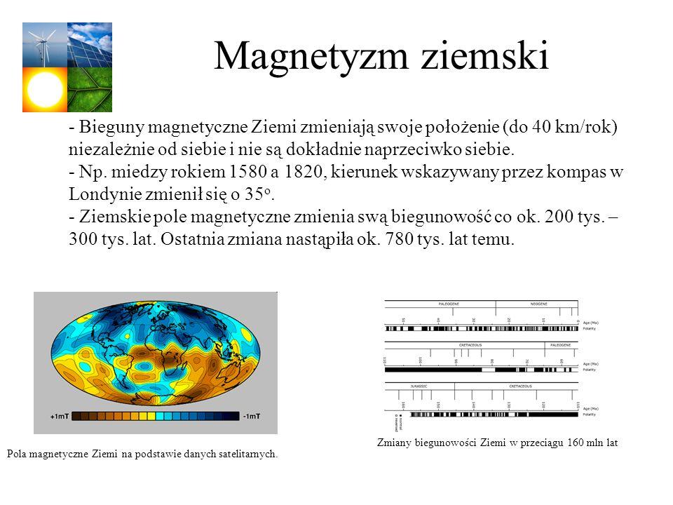 Magnetyzm ziemski - Bieguny magnetyczne Ziemi zmieniają swoje położenie (do 40 km/rok) niezależnie od siebie i nie są dokładnie naprzeciwko siebie.