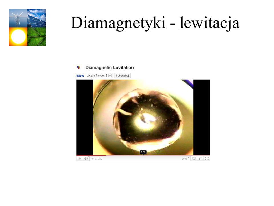 Diamagnetyki - lewitacja