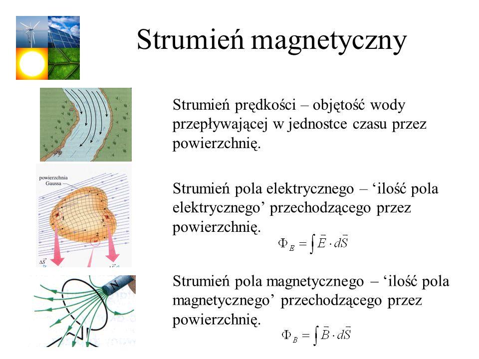Strumień magnetyczny Strumień prędkości – objętość wody przepływającej w jednostce czasu przez powierzchnię.