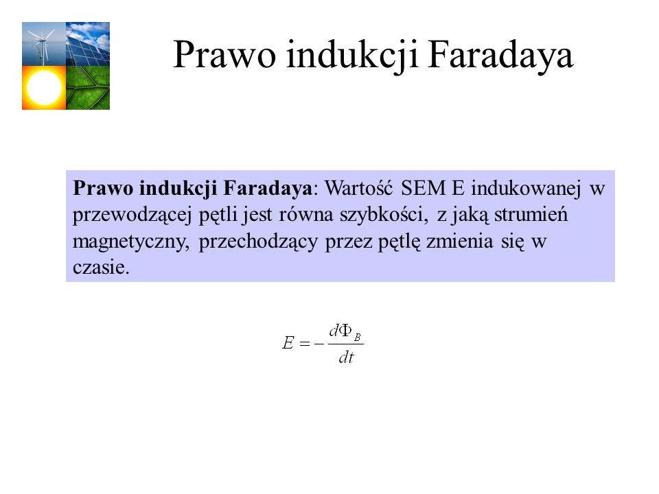 Prawo indukcji Faradaya