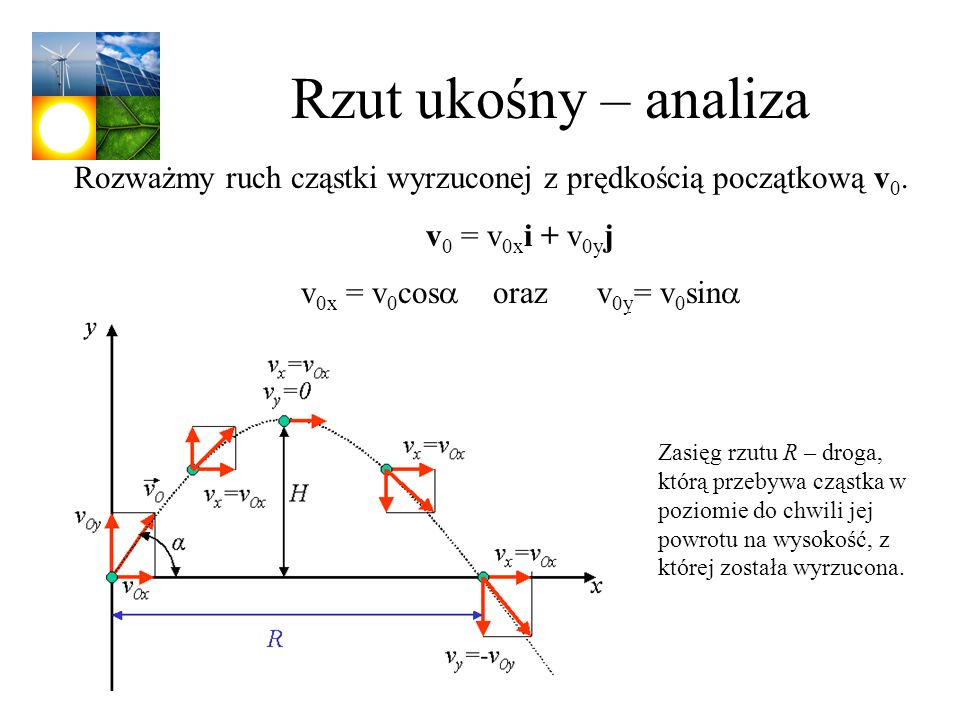 v0x = v0cosa oraz v0y= v0sina