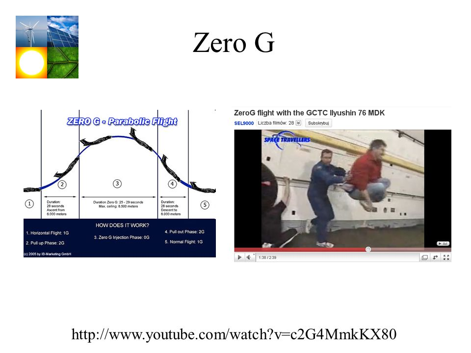 Zero G http://www.youtube.com/watch v=c2G4MmkKX80