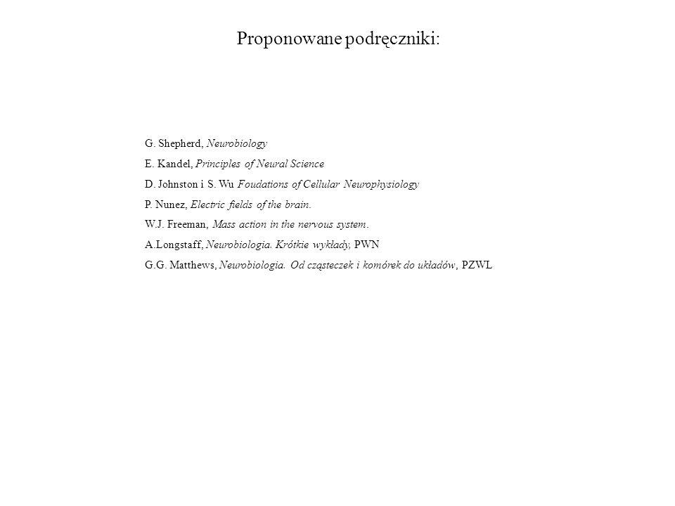 Proponowane podręczniki: