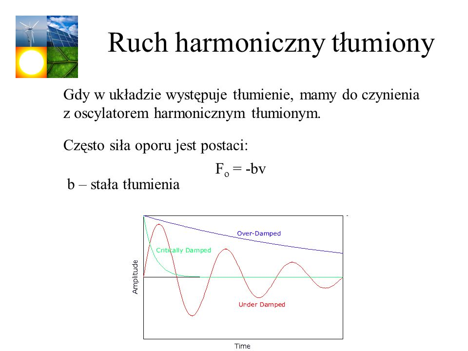 Ruch harmoniczny tłumiony