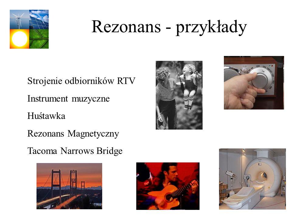 Rezonans - przykłady Strojenie odbiorników RTV Instrument muzyczne