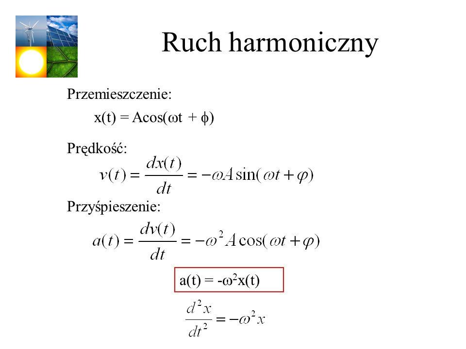 Ruch harmoniczny Przemieszczenie: x(t) = Acos(wt + f) Prędkość: