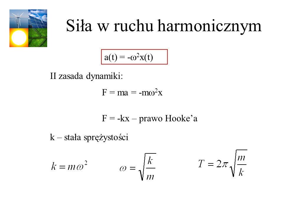 Siła w ruchu harmonicznym
