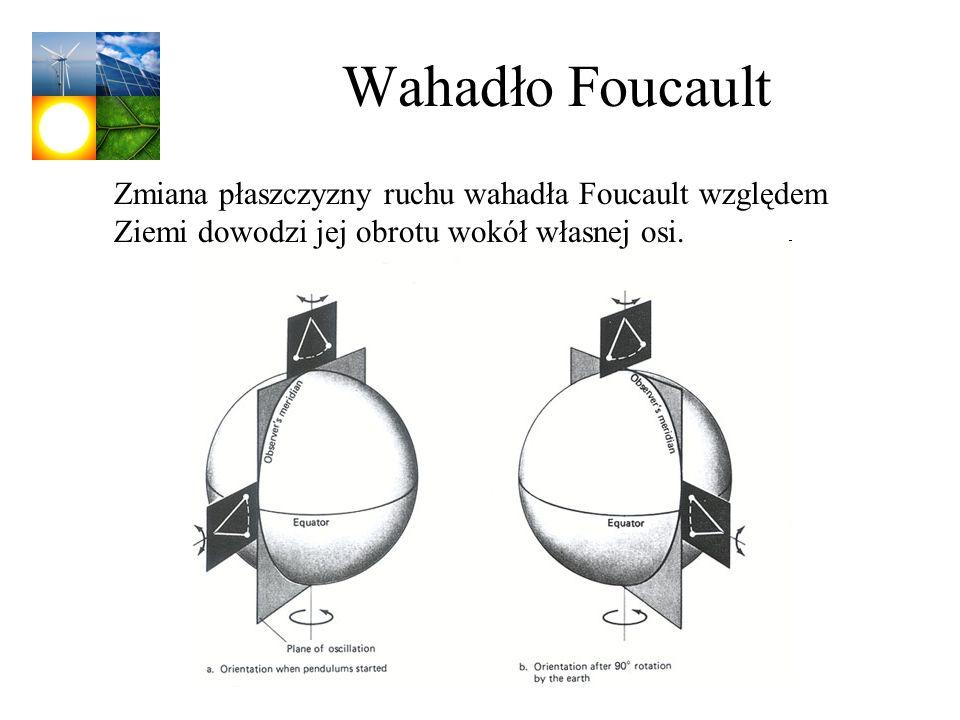 Wahadło Foucault Zmiana płaszczyzny ruchu wahadła Foucault względem Ziemi dowodzi jej obrotu wokół własnej osi.