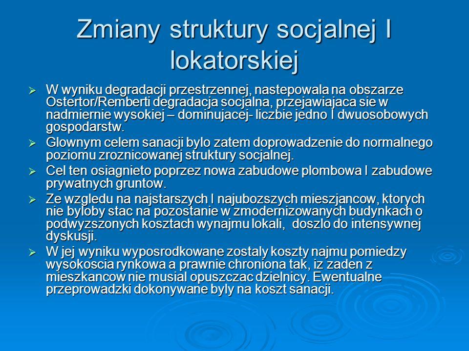 Zmiany struktury socjalnej I lokatorskiej
