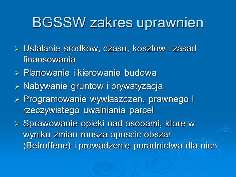 BGSSW zakres uprawnien