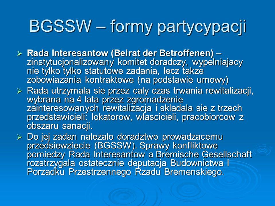BGSSW – formy partycypacji