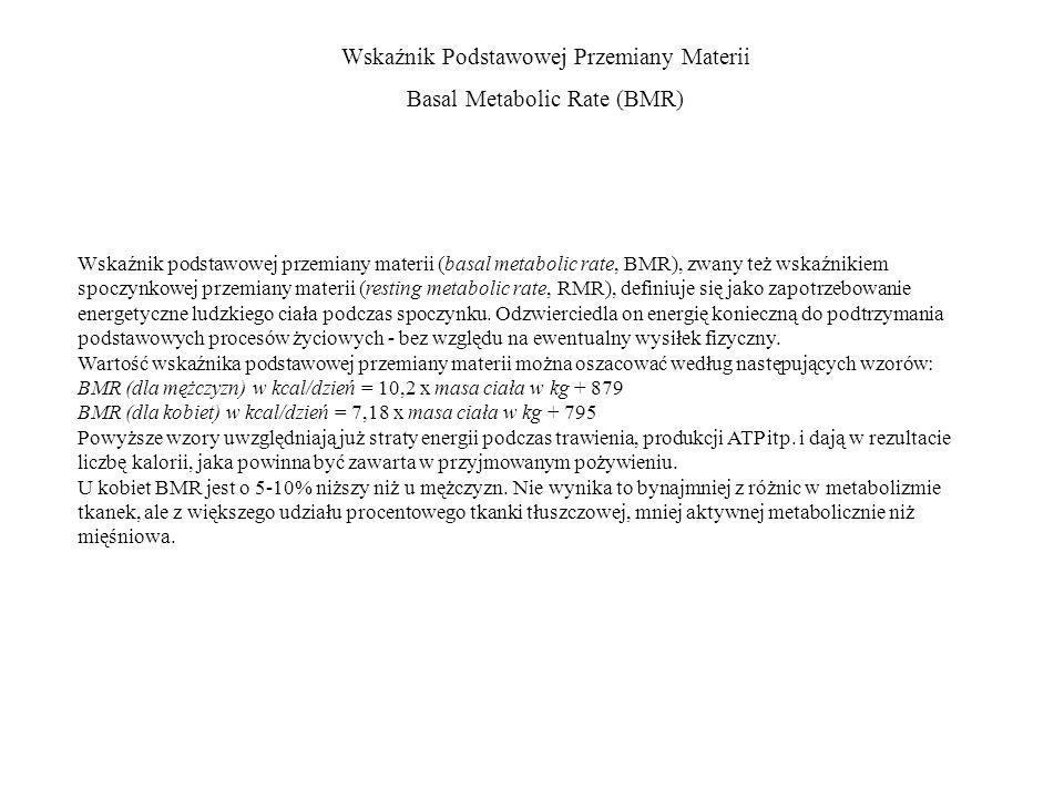 Wskaźnik Podstawowej Przemiany Materii Basal Metabolic Rate (BMR)