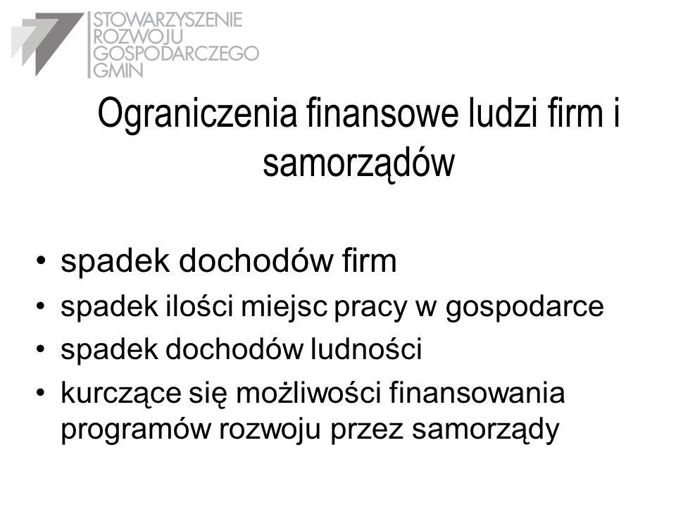 Ograniczenia finansowe ludzi firm i samorządów