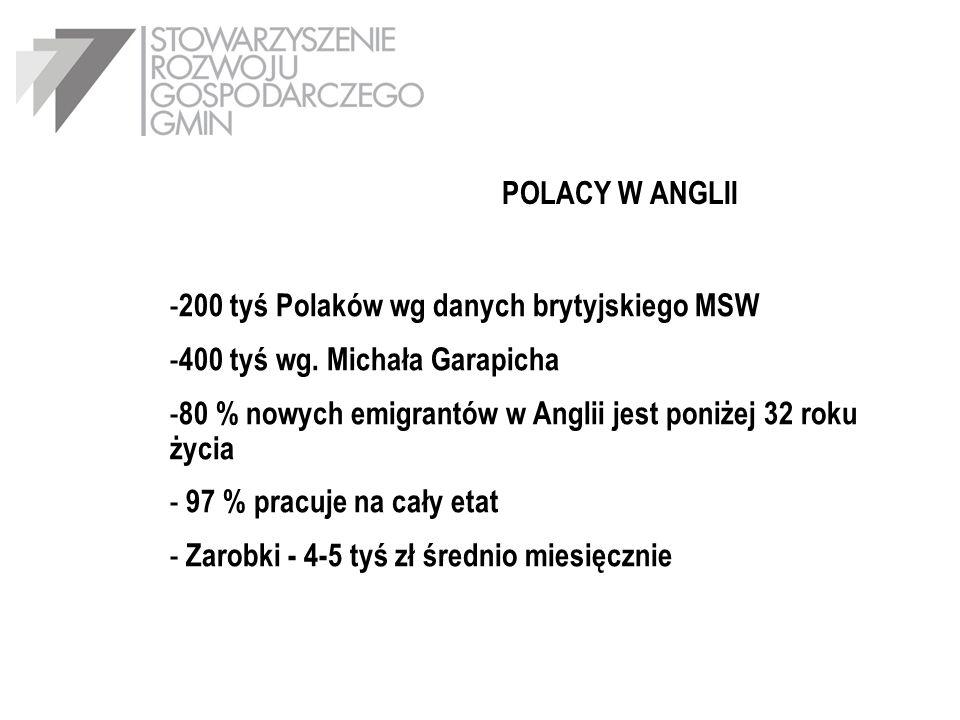 POLACY W ANGLII 200 tyś Polaków wg danych brytyjskiego MSW. 400 tyś wg. Michała Garapicha.